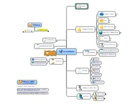 Free mind map library - Biggerplate mind maps and mind map templates | 21st Century Tools for Teaching-People and Learners | Scoop.it