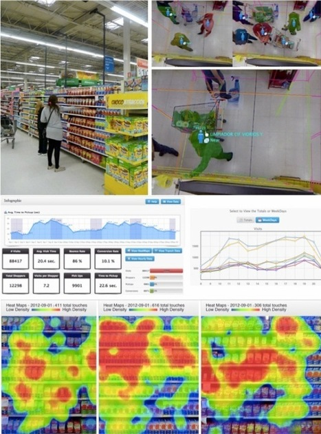 3D Motion And Heat Sensing Technology Captures Shoppers' In-Store Behavior - PSFK | 3d Innovations | Scoop.it