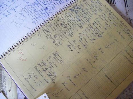 21st Century Assignment Planning | Digital Citizenship | Scoop.it