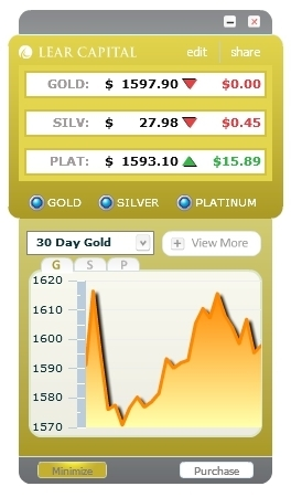 Free Real Time Gold Prices widget ExactPrice by Lear Capital | Gold and What Moves it. | Scoop.it