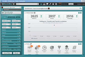 SocialBro: Une analyse du compte Twitter en temps réel | Web et reseaux sociaux | Scoop.it