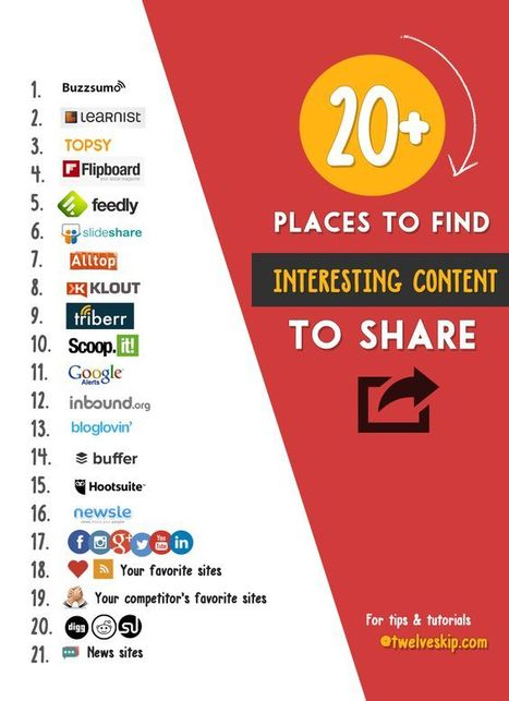 20+ Places To Find Interesting Content To Share On Social Media | Public Relations for School Administrators | Scoop.it