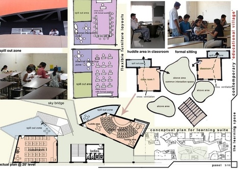 Designing learning spaces in an online world: student contest | Educación a Distancia y TIC | Scoop.it