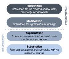 School Tech: 6 Important Lessons From Maine's Student Laptop Program | Aprendizaje y redes abiertas. | Scoop.it