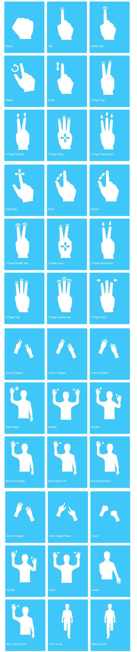 Téléchargez le guide du langage gestuel ! | Time to Learn | Scoop.it