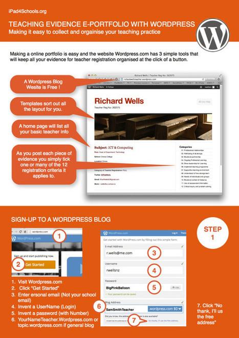 E-portfolios with Wordpress | EduWells.com | Scoop.it