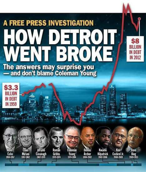 How Detroit went broke: The answers may surprise you — and don't blame Coleman Young | Business Law | Scoop.it