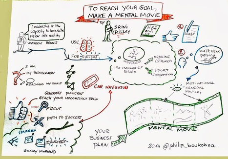 S'initier au sketchnoting par l'annotation créative | All about Visualization & Storytelling | Scoop.it