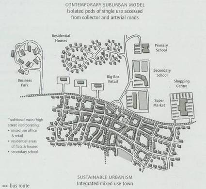 4 Principles for Re-Designing the Suburbs for the Future | Sustainable Cities Collective | Transition Culture | Scoop.it