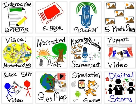 Mapping Media to the Curriculum » What do you want to CREATE today? | Learning, Teaching & Leading Today | Scoop.it