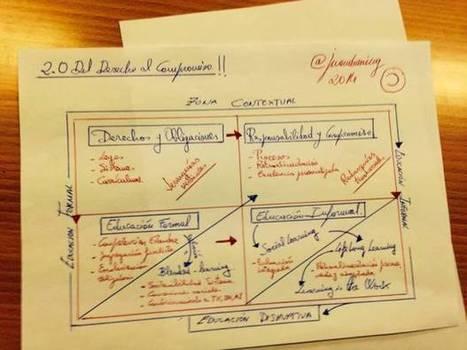 """El """"desempeño social"""", acerca la educación a las personas! (Educación Disruptiva)   VIRTUAL_Edutec   Scoop.it"""
