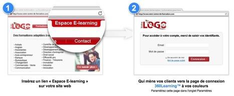 360Learning : Le Plaisir de Transmettre | micro e learning | Scoop.it