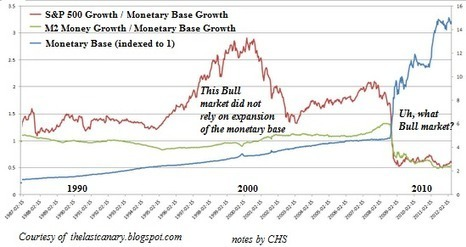 "oftwominds-Charles Hugh Smith: ""Monetary Easing"" Fixes Nothing 