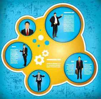 B2B Marketing Research: How CMO Roles Need to Evolve | Digital Strategy in B2B | Scoop.it