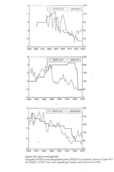 grandes migraciones siglo XIX - Historia y economía   Recursos educativos CCSS   Scoop.it