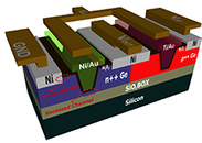 Germanium semiconductor milestone for creating ultrafast circuits | Amazing Science | Scoop.it