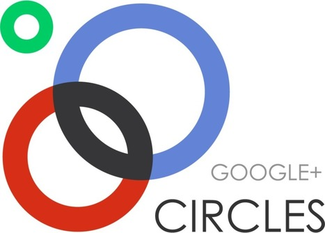Google+ Circle Shares, Stay Away From The Chains | e-commerce & social media | Scoop.it
