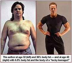 Anti-Aging Fitness Program | Body Sculpting | Scoop.it