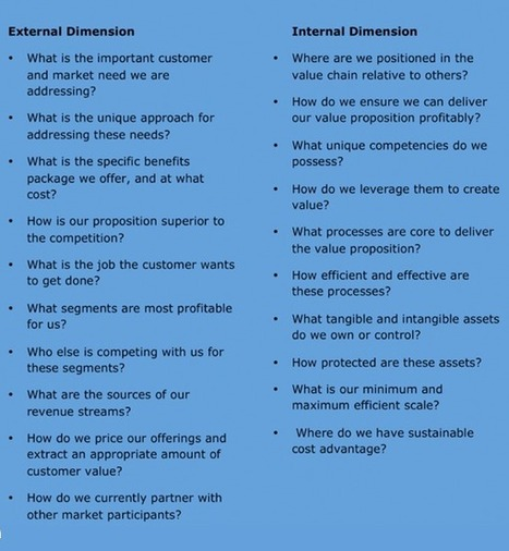 How to Do Business Model Innovation for the Established Firm   LQ - Innovation et productivité   Scoop.it