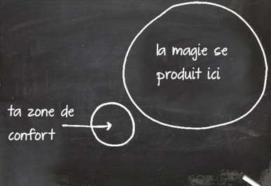 Comment amener ses affaires sur le Web à un autre niveau | Entrepreneur | Scoop.it