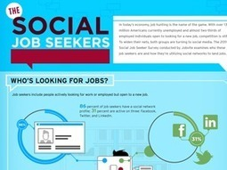 Finding Work on Facebook, LinkedIn, and Twitter | For All Linkedin Lovers | Scoop.it