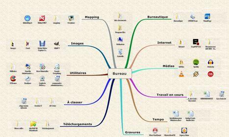 Organisez le bureau de votre ordinateur sous la forme d'une carte heuristique | Tice | Scoop.it