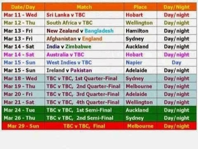 Education Jobs In India: ICC World Cup 2015 Schedule And Time Table | Online Form |Education|Notifications|Admit Card| | Scoop.it