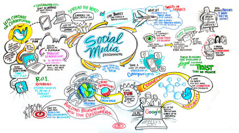 8 Steps to a Solid Social Media Strategy | Turismo&Territori in Rete | Scoop.it