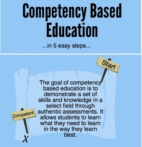 Competency Based Education... in 5 easy steps | education in english | Scoop.it