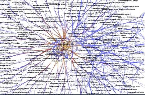 Sécurité: Le nouveau moteur de recherche français qui EXPLORE le WEB CACHÉ « Aleph – GrayMatter @alephnetworks1 Solution #BigData #DLP | Machines Pensantes | Scoop.it