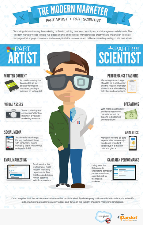 The Modern Marketer: Part Artist, Part Scientist [INFOGRAPHIC] | sabkarsocialmediaInfographics | Scoop.it