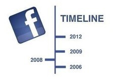 Six Things Businesses Need to Know About Facebook's Timeline | SiteProNews: Webmaster News & Resources | Social Media Marketing Superstars | Scoop.it