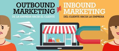¿Sabes que es Inbound Marketing?   Un milimetro más allá   Scoop.it