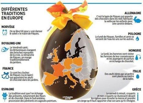 Pâques en Europe   FLE   Scoop.it