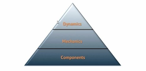 Gamification Mechanics vs. Gamification Dynamics | e-Learning, Diseño Instruccional | Scoop.it