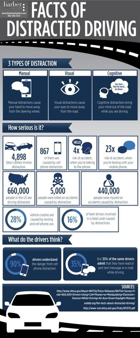 Driver Education Infographics   TEFLTech   Scoop.it