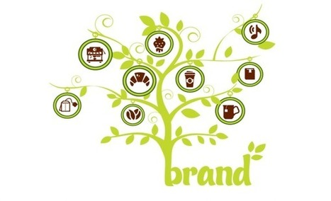 5 Ways To Extend Your Brand | Content Marketing & Content Strategy | Scoop.it
