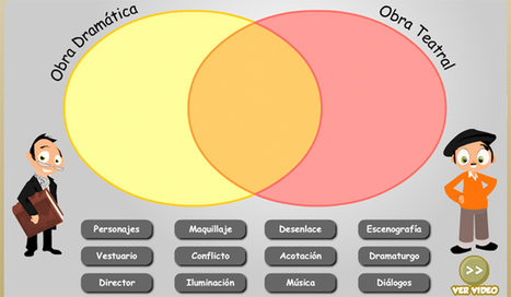 Doce recursos para practicar Lengua y literatura | aulaPlaneta | ELE y TRIC | Scoop.it