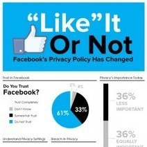 """""""Like"""" It Or Not, Facebook's Privacy Policy Has Changed 