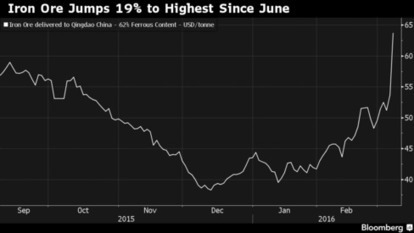 Iron Ore Jumps Most on Record as Market Goes 'Berserk' | Public-Private Duality, Economic Crisis, and New Financial Trends | Scoop.it