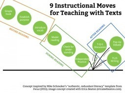 Nine Instructional Moves for Teaching Texts - Dave Stuart Jr. | Cool School Ideas | Scoop.it