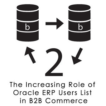 Oracle ERP Users List in B2B Commerce | Technology Databases | Scoop.it