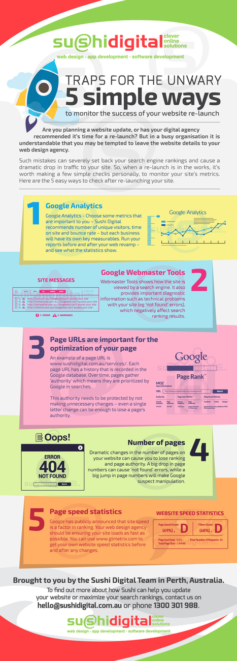 Traps for the unwary - 5 simple ways to monitor the success of your website re-launch | Infographics and News about Social Media, SEO, Web Design & Development | Scoop.it