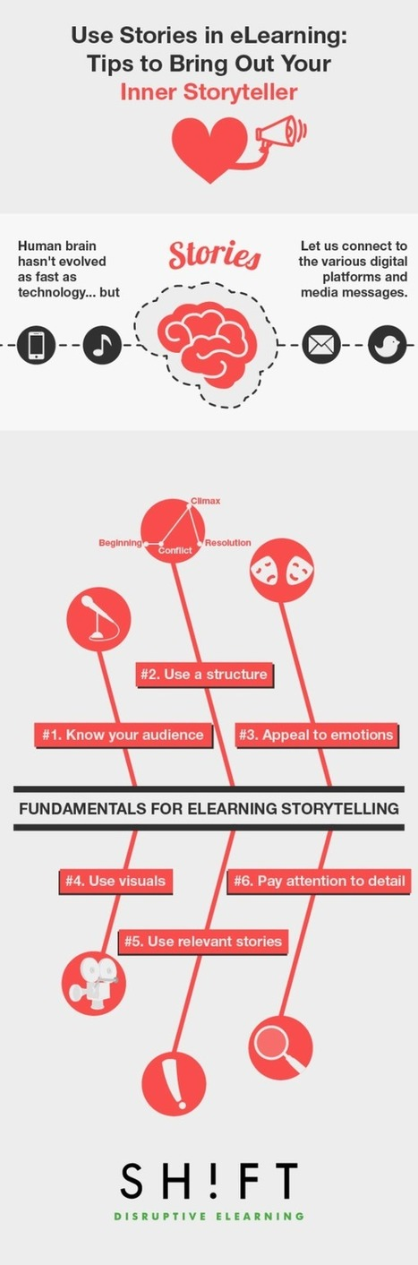 Use Stories in eLearning: 6 Tips to Bring Out Your Inner Storyteller | i love a good story | Scoop.it