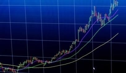 Comment chercher de la performance dans un marché haussier | plans de trading  sur CAC et DAX | Scoop.it