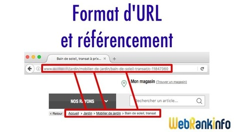 Longueur d'URL et référencement : vous saurez tout !   usages du numérique   Scoop.it