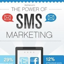 The Power Of SMS Marketing | Visual.ly | Myself and Infographics | Scoop.it