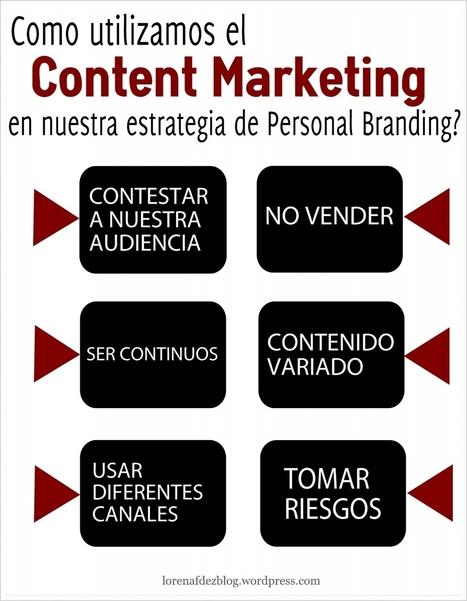 Content Marketing. Estrategia, creación y difusión. | Seo, Social Media Marketing | Scoop.it