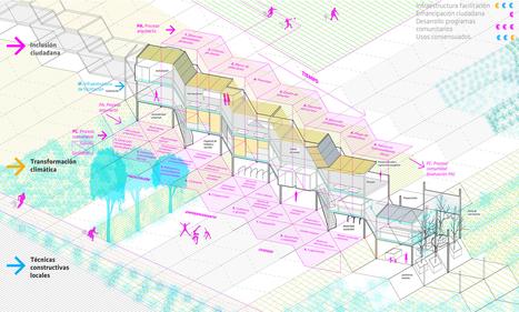 Infraestructuras de facilitación: un modelo heurístico urbano. | Urbanisme | Scoop.it