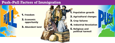 The North :1800S  1850S | Immigration from Mexico to Europe ( push and pull) | Scoop.it